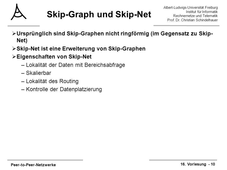 Skip-Graph und Skip-Net
