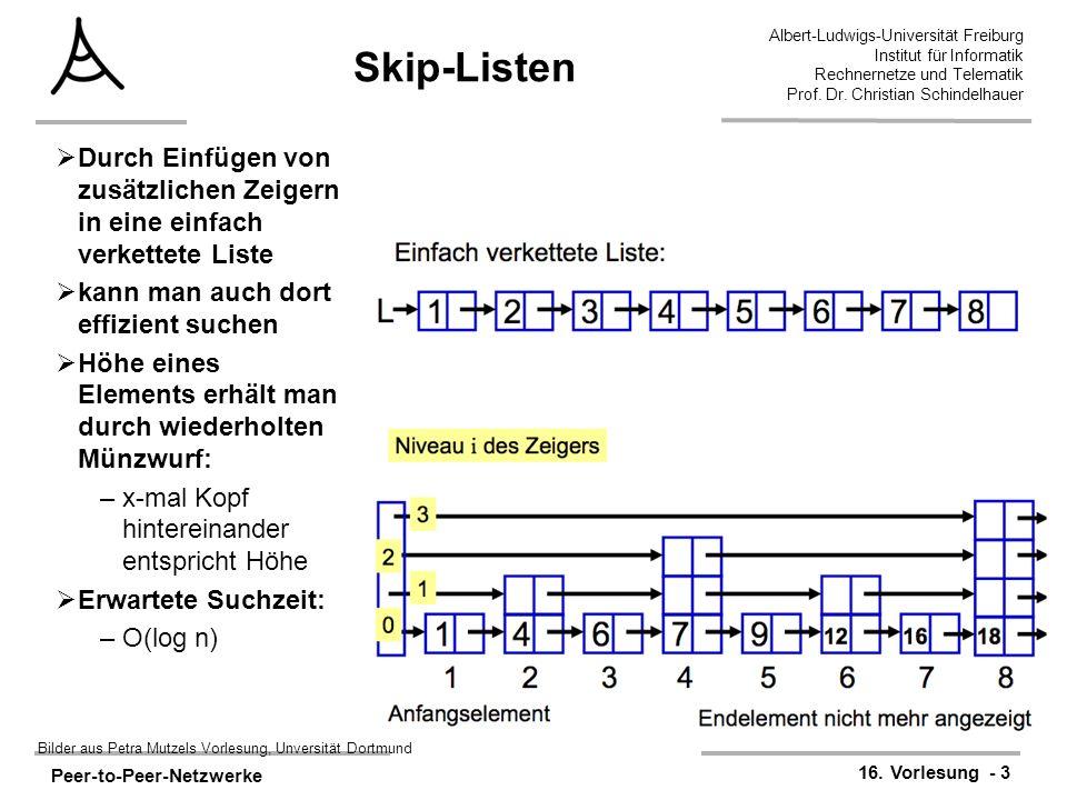 Skip-Listen Durch Einfügen von zusätzlichen Zeigern in eine einfach verkettete Liste. kann man auch dort effizient suchen.