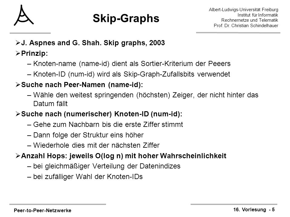 Skip-Graphs J. Aspnes and G. Shah. Skip graphs, 2003 Prinzip: