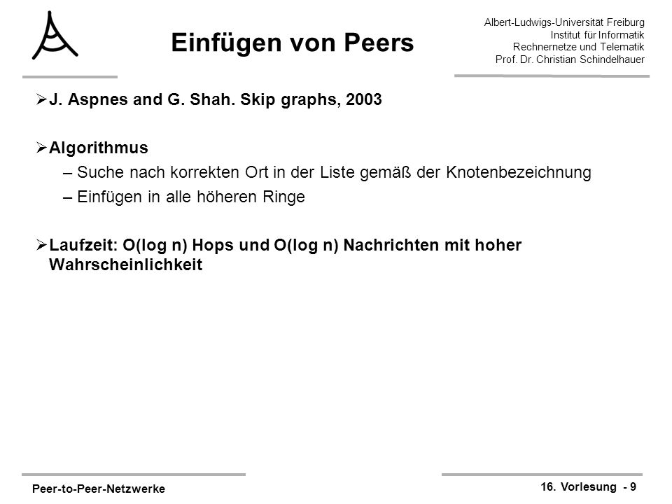 Einfügen von Peers J. Aspnes and G. Shah. Skip graphs, 2003