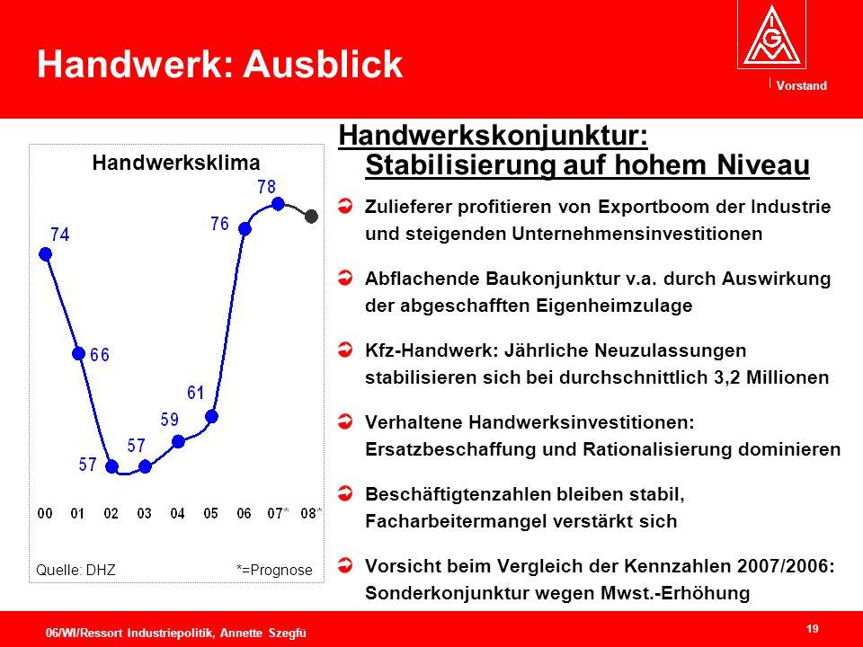 Handwerk: Ausblick Handwerkskonjunktur: Stabilisierung auf hohem Niveau.