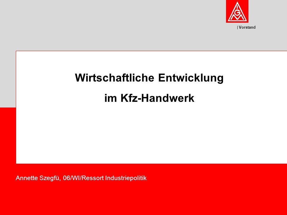Annette Szegfü, 06/WI/Ressort Industriepolitik