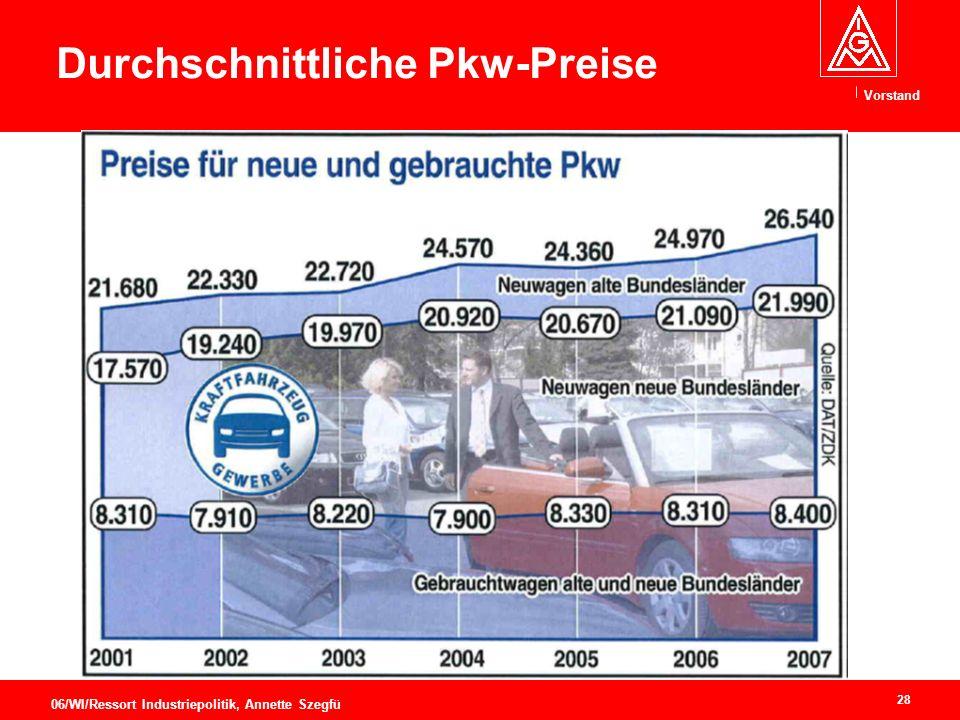 Durchschnittliche Pkw-Preise