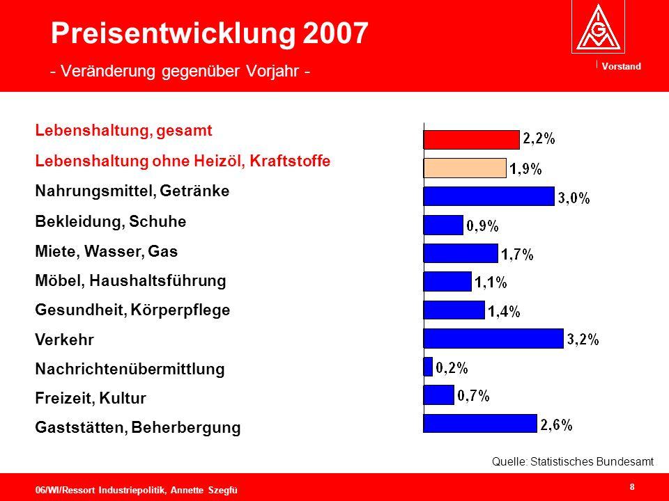 Preisentwicklung 2007 - Veränderung gegenüber Vorjahr -