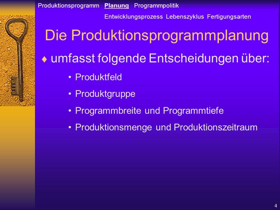 Die Produktionsprogrammplanung