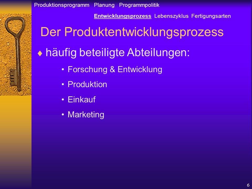 Der Produktentwicklungsprozess