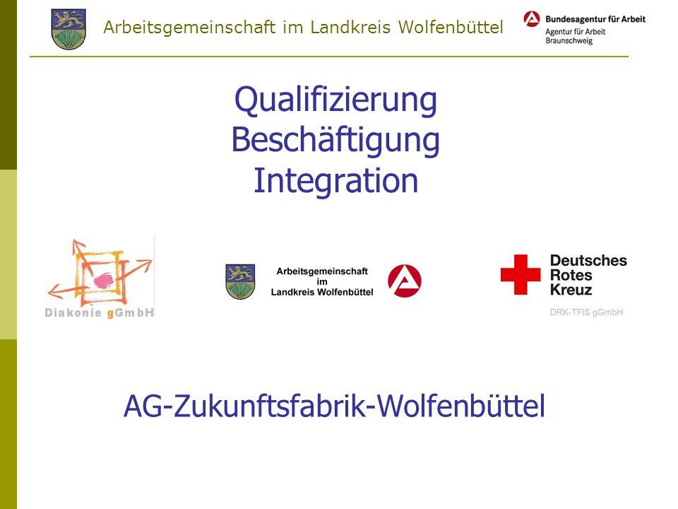 Qualifizierung Beschäftigung Integration