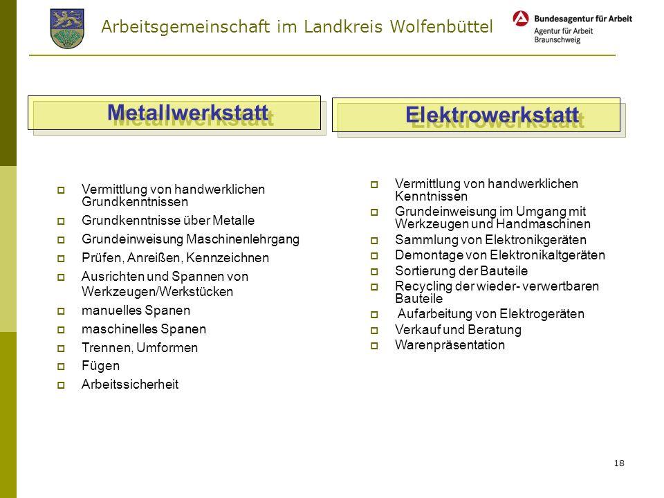 Metallwerkstatt Elektrowerkstatt