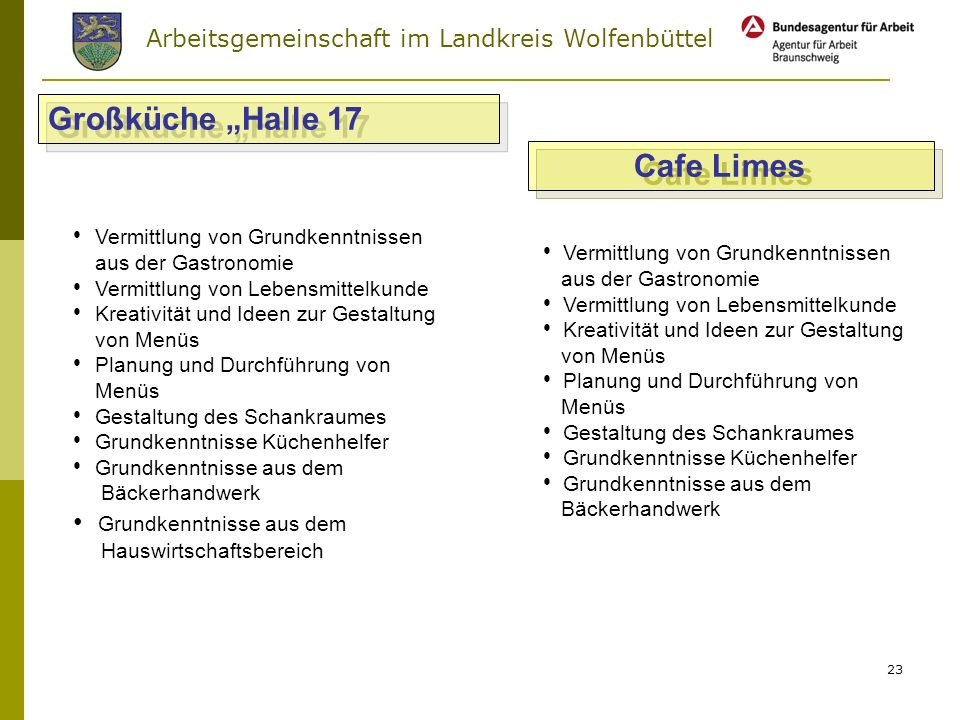 """Großküche """"Halle 17 Cafe Limes Vermittlung von Grundkenntnissen"""