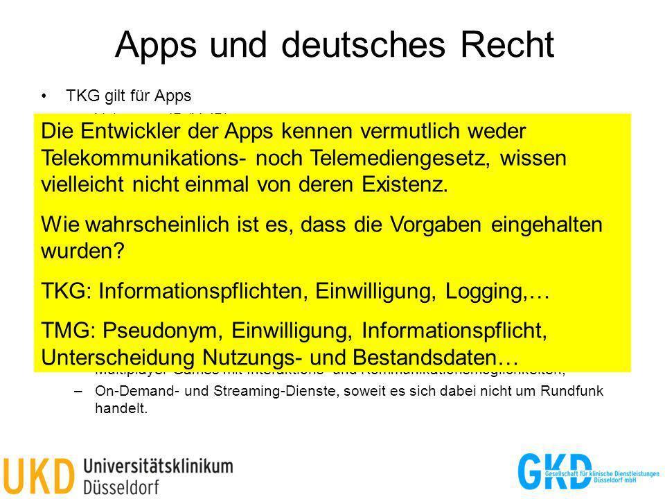 Apps und deutsches Recht
