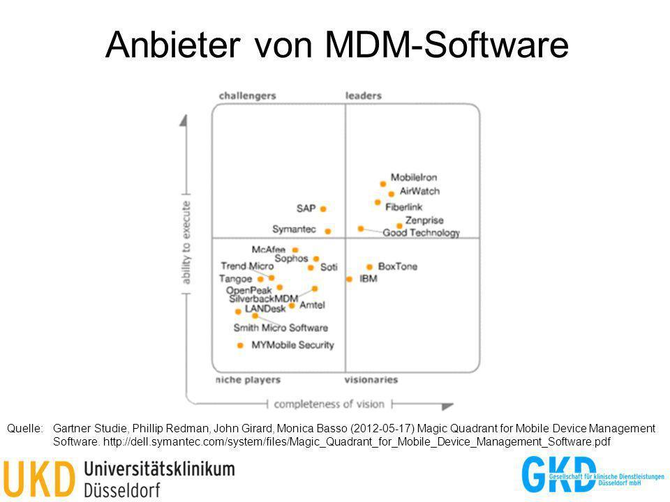 Anbieter von MDM-Software