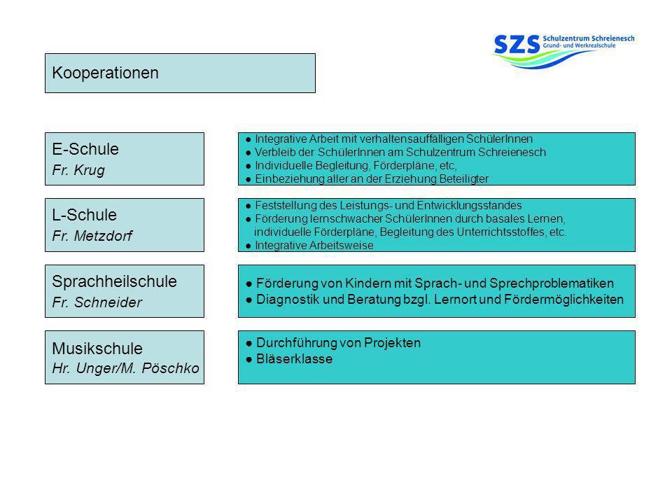 Kooperationen E-Schule L-Schule Sprachheilschule Musikschule Fr. Krug