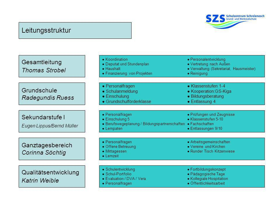 Leitungsstruktur Gesamtleitung Thomas Strobel Grundschule