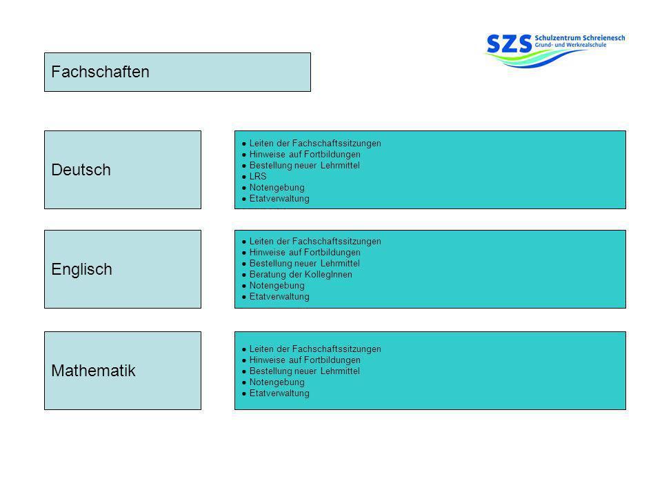 Fachschaften Deutsch Englisch Mathematik