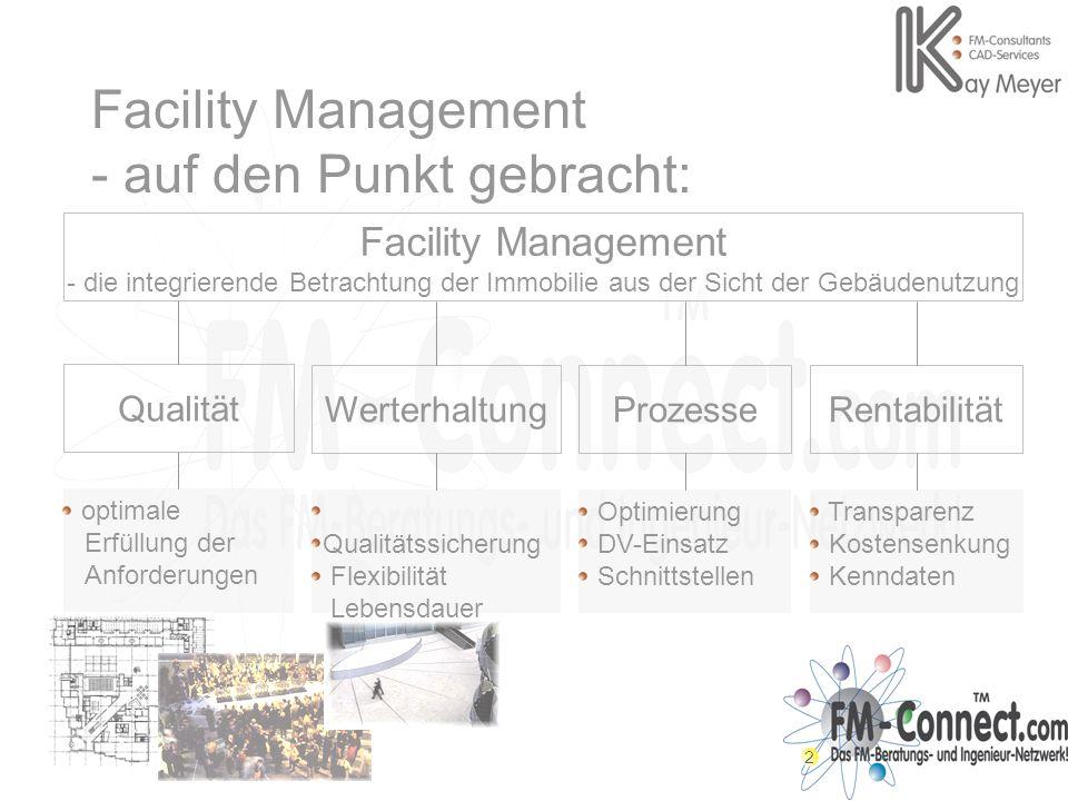 Facility Management - auf den Punkt gebracht: