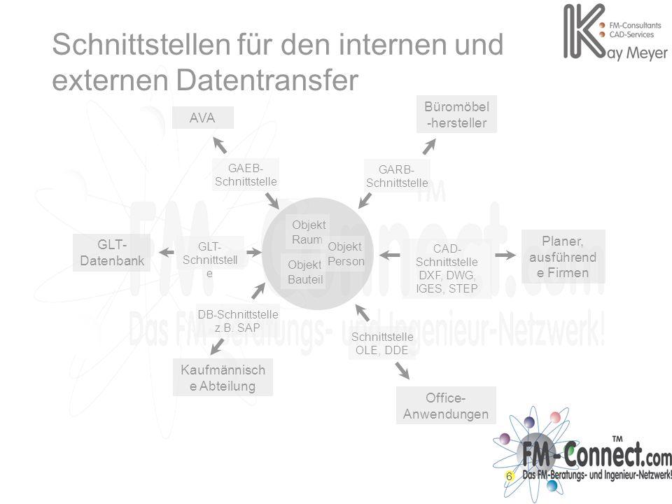 Schnittstellen für den internen und externen Datentransfer