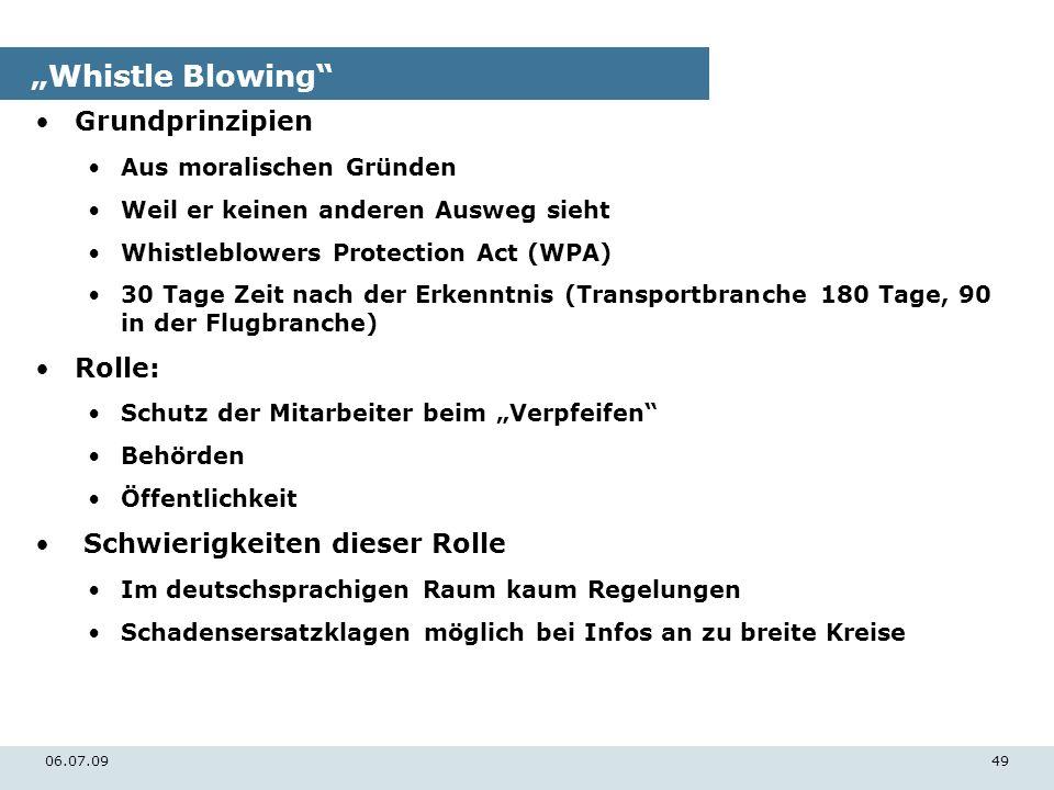 """""""Whistle Blowing Grundprinzipien Rolle: Schwierigkeiten dieser Rolle"""