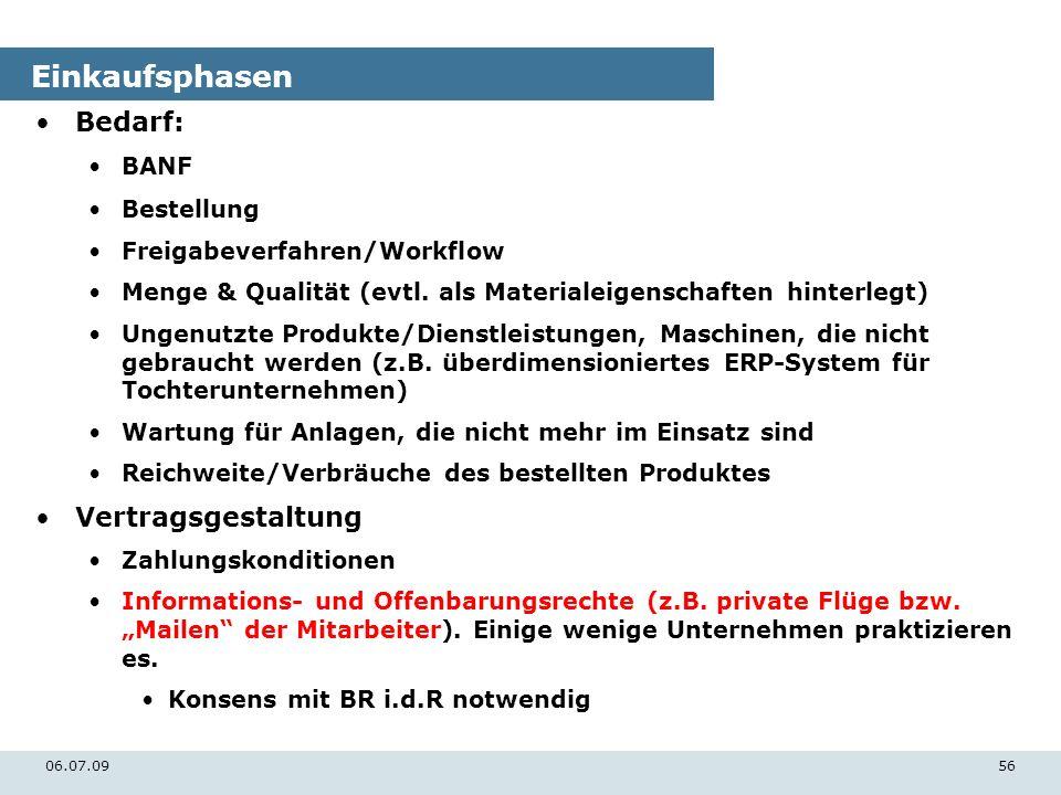 Einkaufsphasen Bedarf: Vertragsgestaltung BANF Bestellung