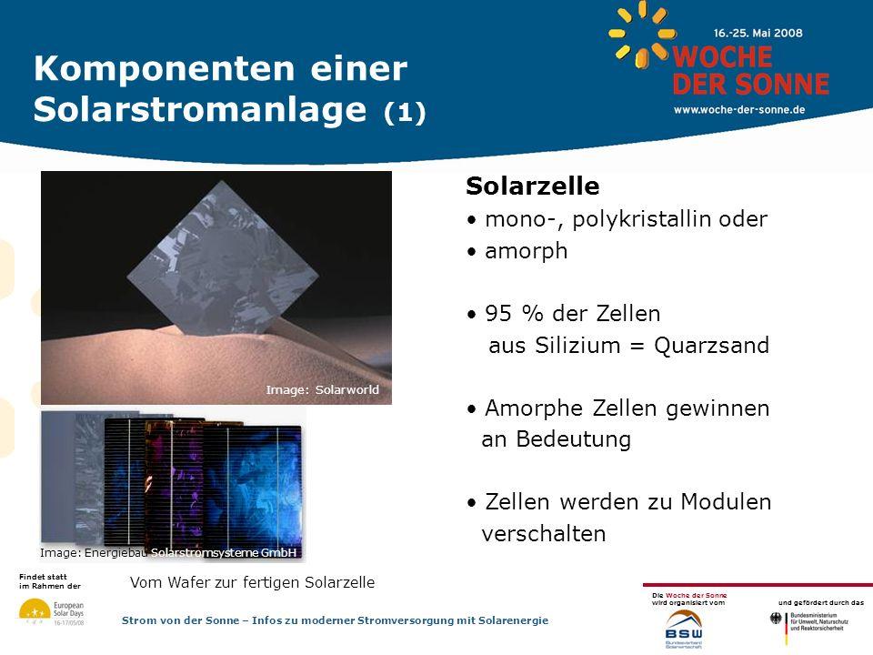 Komponenten einer Solarstromanlage (1)