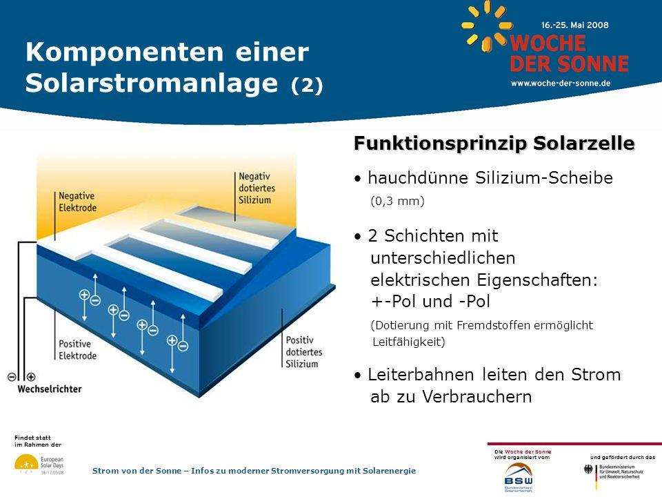 Komponenten einer Solarstromanlage (2)