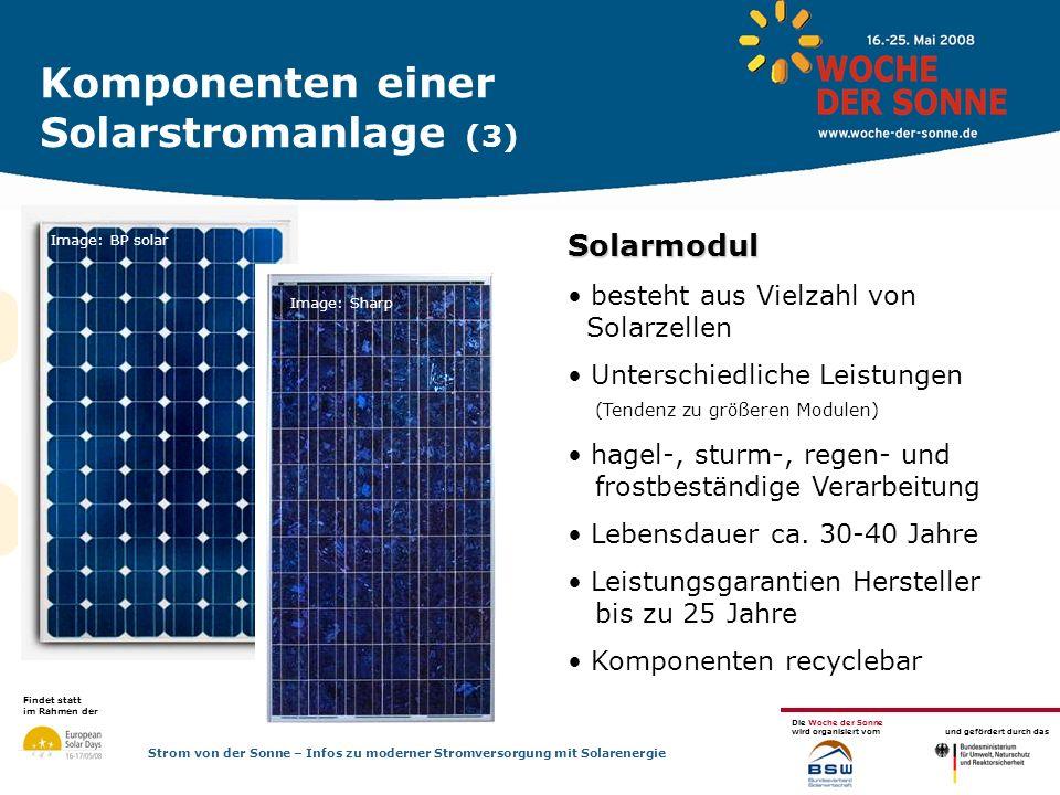 Komponenten einer Solarstromanlage (3)