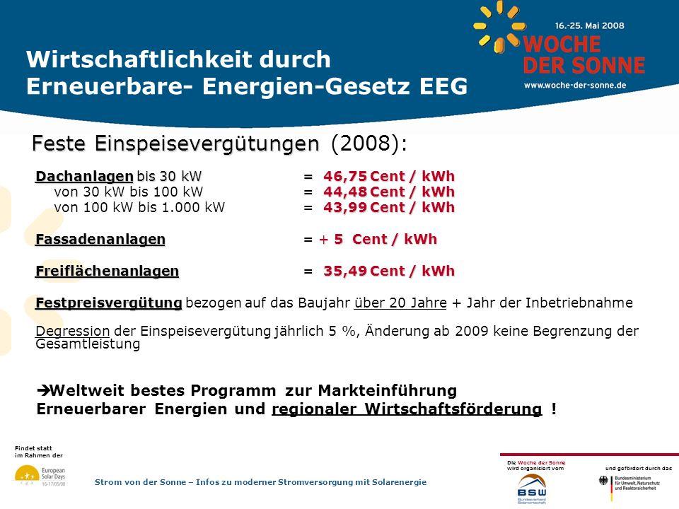 Wirtschaftlichkeit durch Erneuerbare- Energien-Gesetz EEG