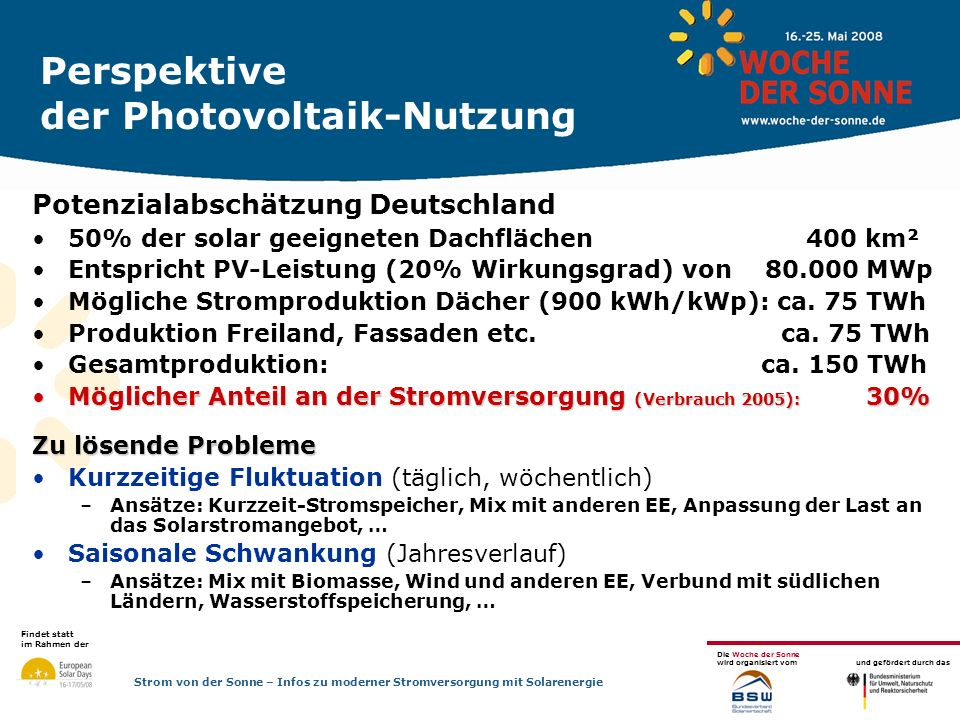 Perspektive der Photovoltaik-Nutzung