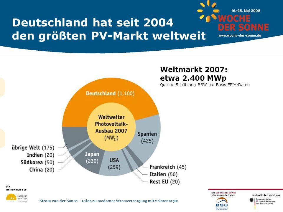 Deutschland hat seit 2004 den größten PV-Markt weltweit