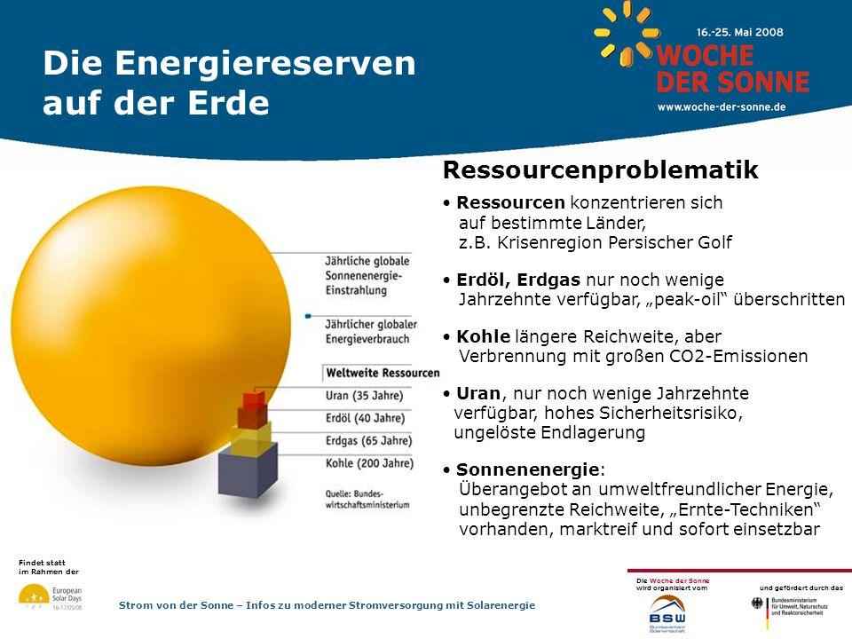 Die Energiereserven auf der Erde