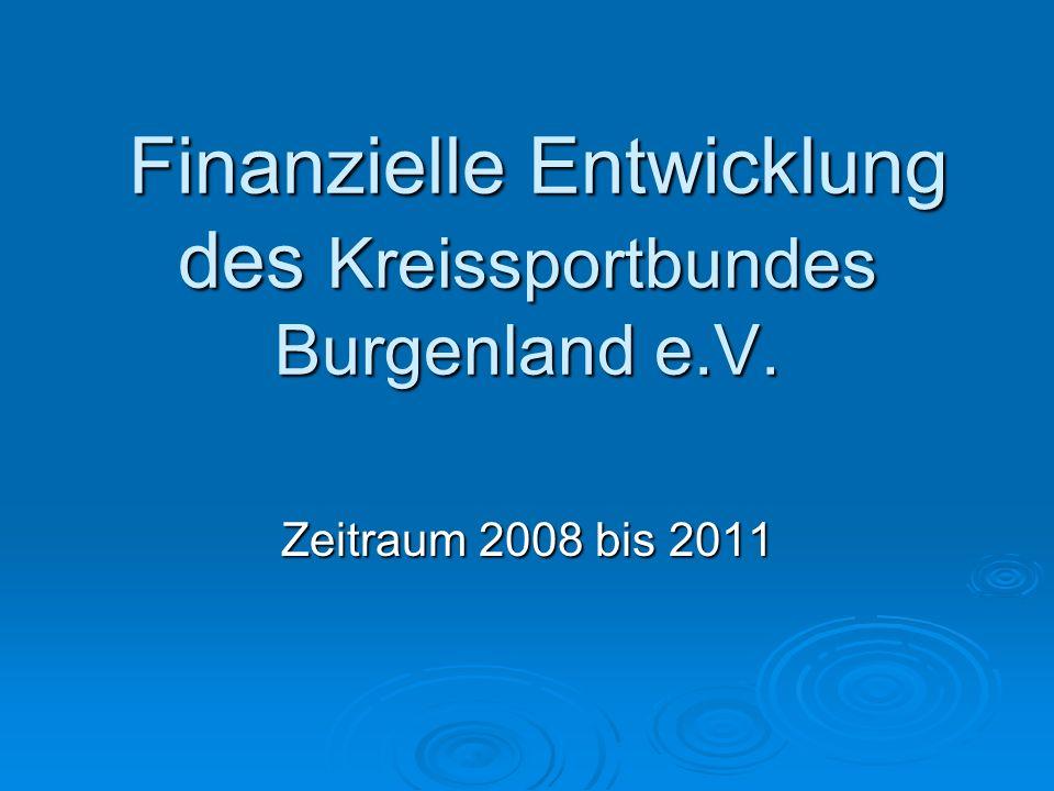 Finanzielle Entwicklung des Kreissportbundes Burgenland e.V.