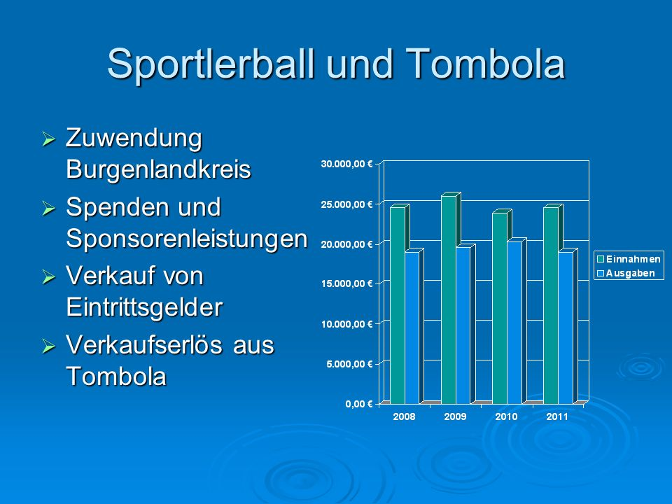 Sportlerball und Tombola