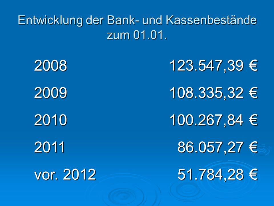 Entwicklung der Bank- und Kassenbestände zum 01.01.