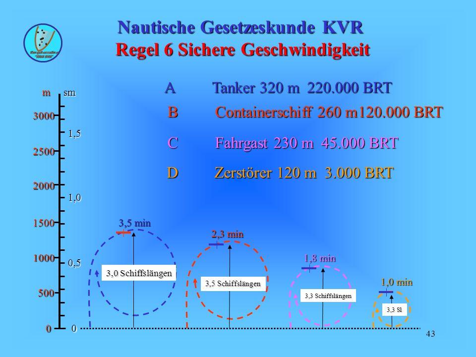 Nautische Gesetzeskunde KVR Regel 6 Sichere Geschwindigkeit