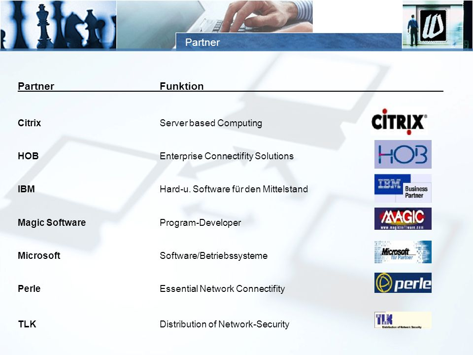 Partner Partner Funktion Citrix Server based Computing
