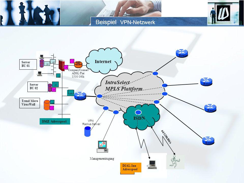 Beispiel VPN-Netzwerk
