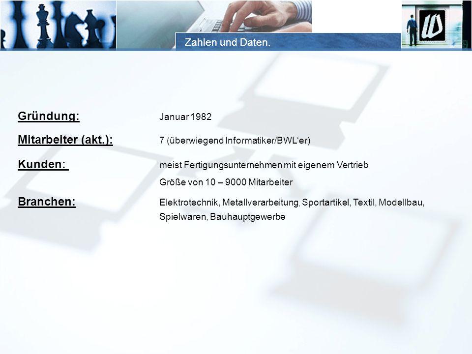Mitarbeiter (akt.): 7 (überwiegend Informatiker/BWL'er)