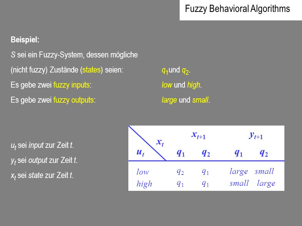 Fuzzy Behavioral Algorithms
