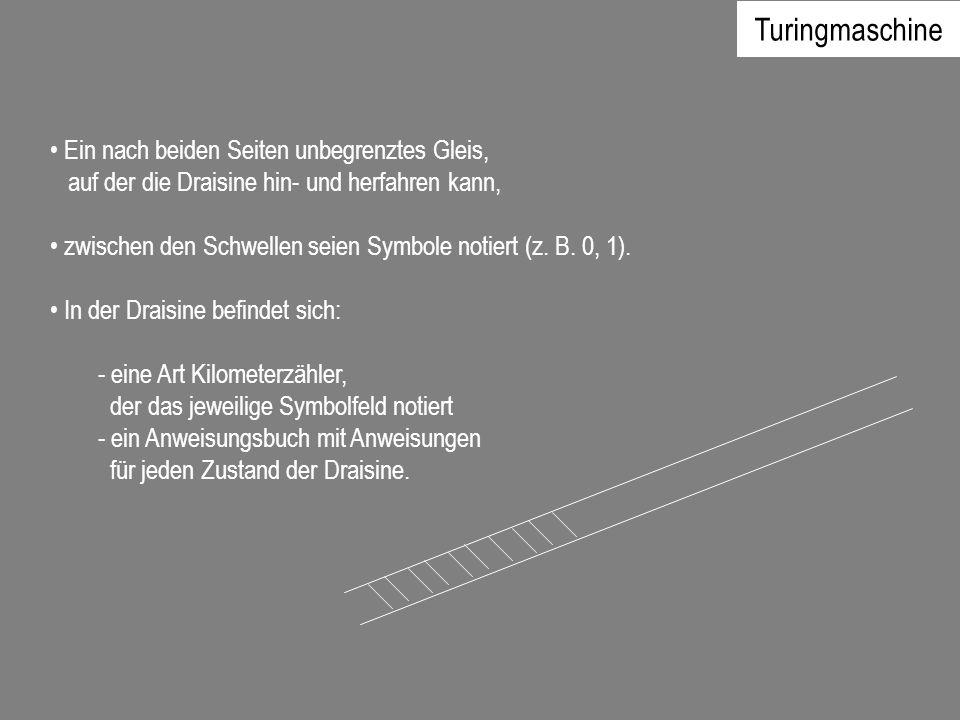 Turingmaschine Ein nach beiden Seiten unbegrenztes Gleis,