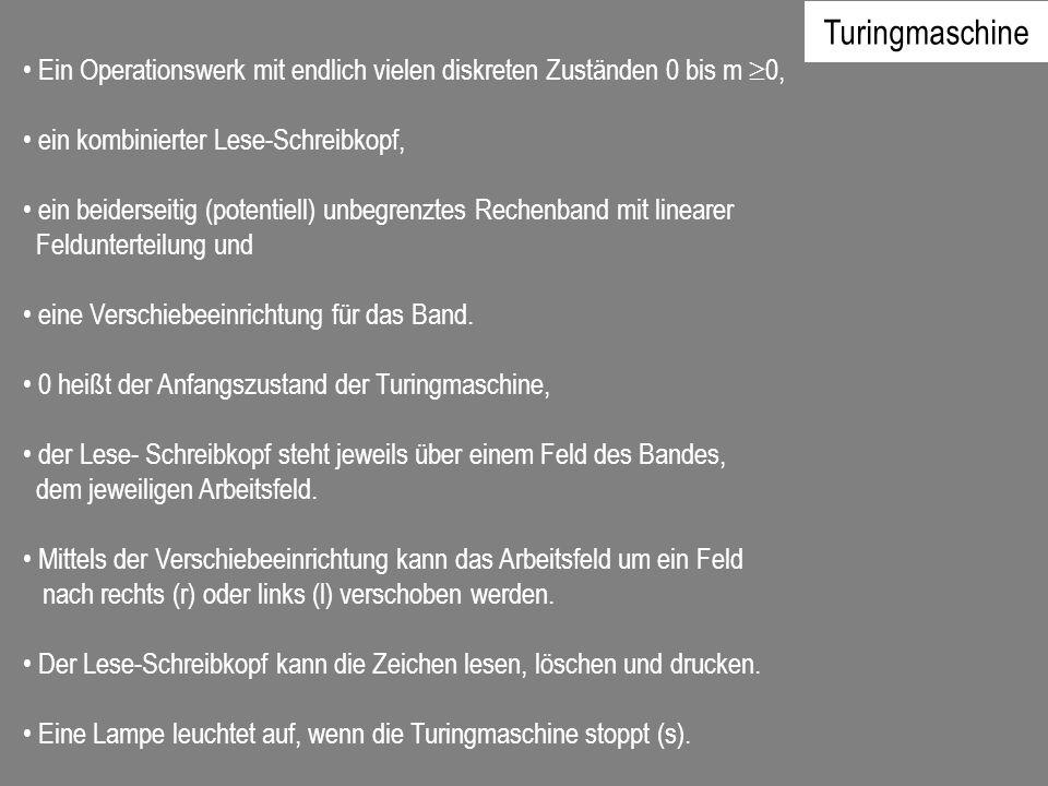 Turingmaschine Ein Operationswerk mit endlich vielen diskreten Zuständen 0 bis m 0, ein kombinierter Lese-Schreibkopf,