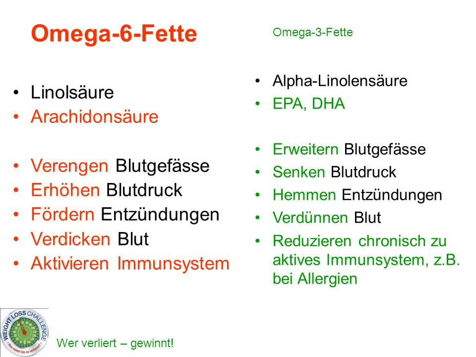 Omega-6-Fette Linolsäure Arachidonsäure Verengen Blutgefässe