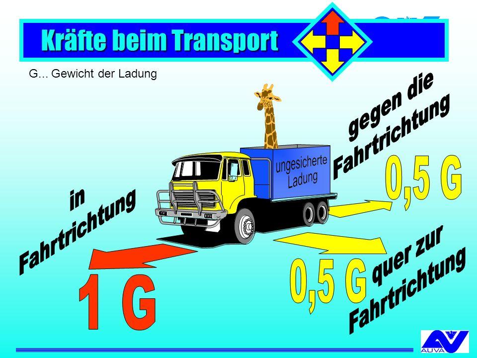 Kräfte beim Transport 0,5 G 0,5 G 1 G gegen die Fahrtrichtung in