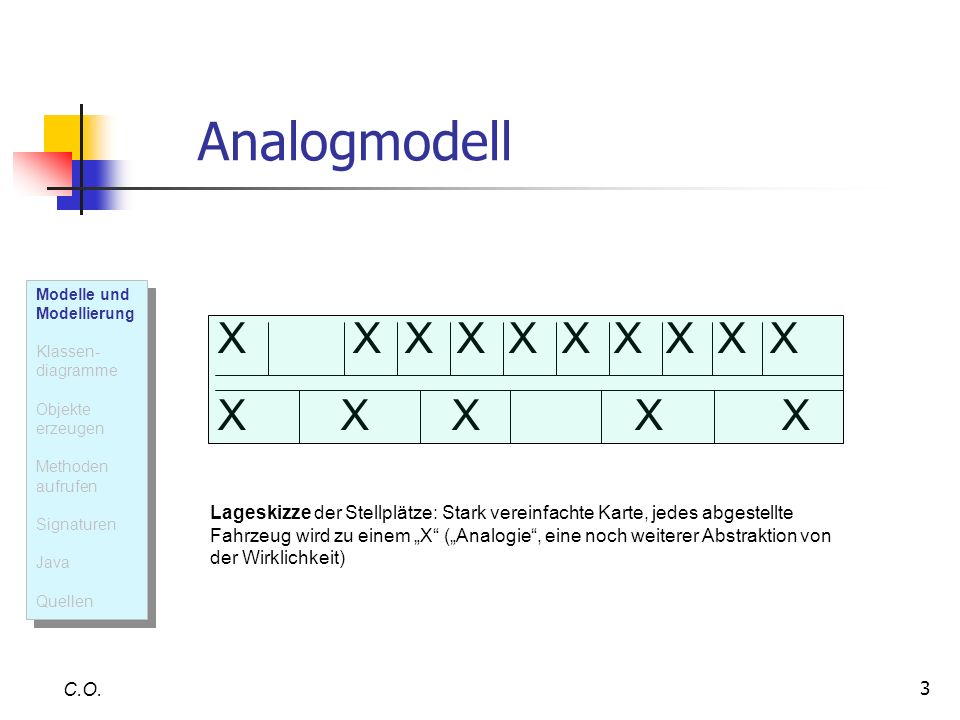 Analogmodell X X X X X X X X X X X X X X X