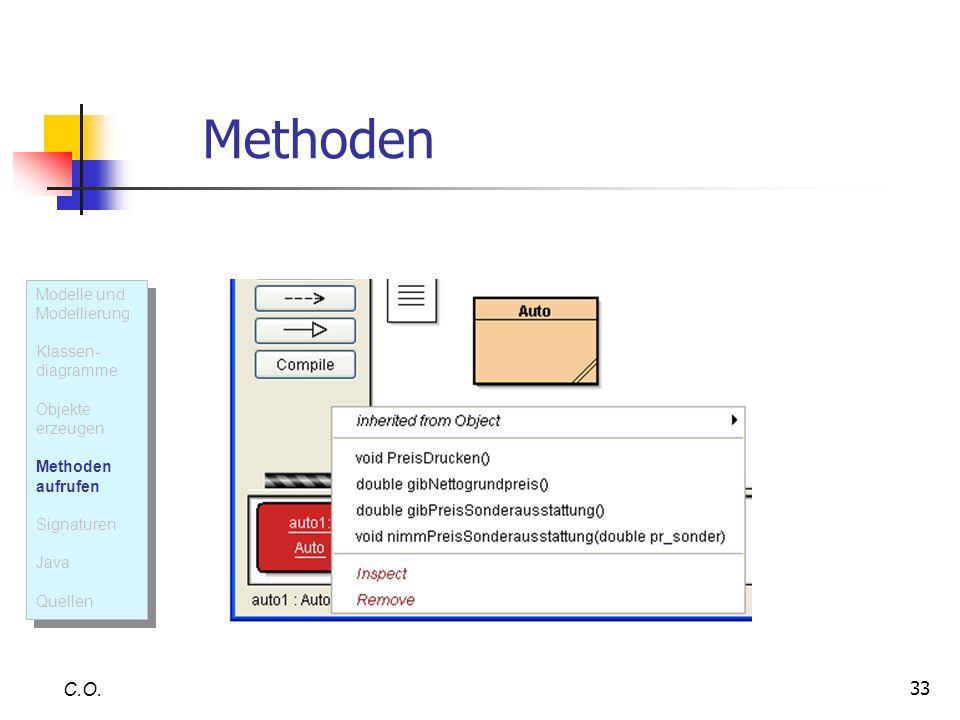 Methoden C.O. Modelle und Modellierung Klassen- diagramme