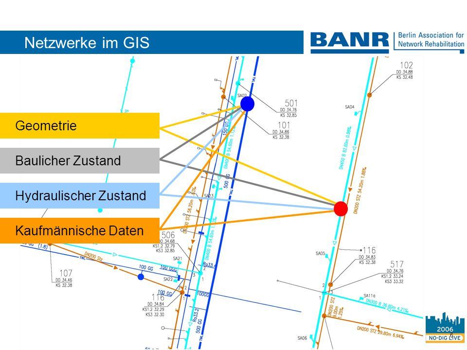 Netzwerke im GIS Geometrie Baulicher Zustand Hydraulischer Zustand