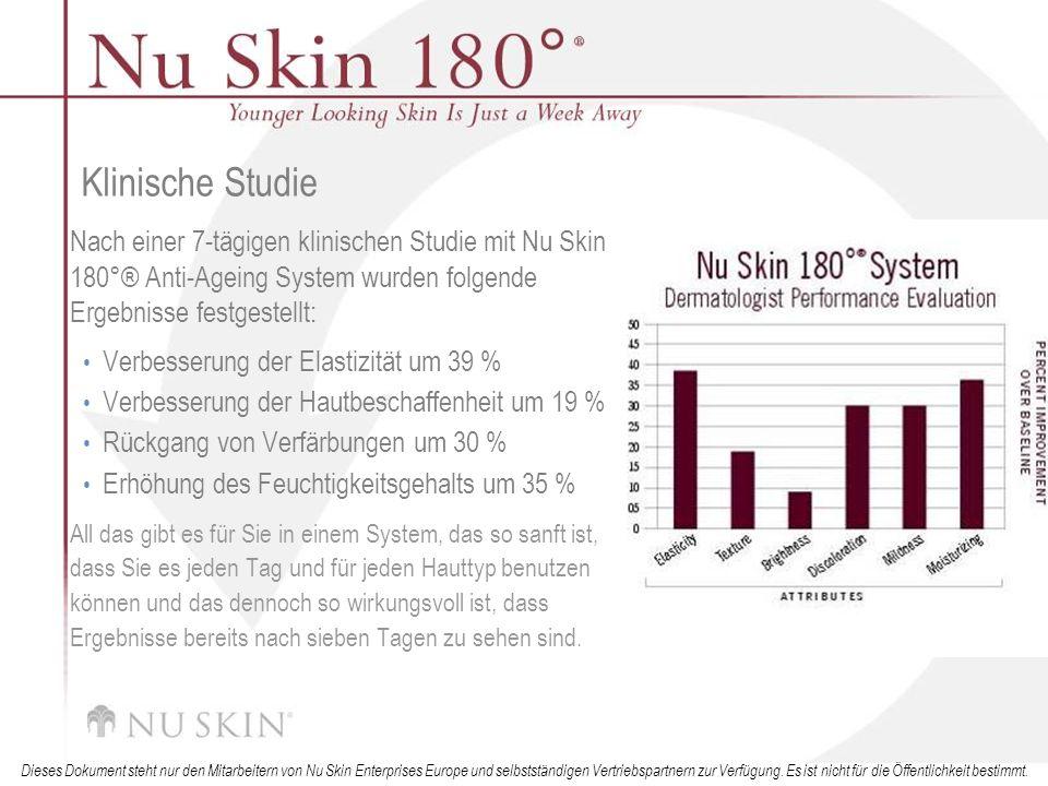 Klinische Studie Nach einer 7-tägigen klinischen Studie mit Nu Skin 180°® Anti-Ageing System wurden folgende Ergebnisse festgestellt: