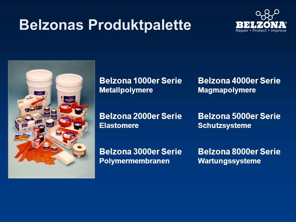 Belzonas Produktpalette