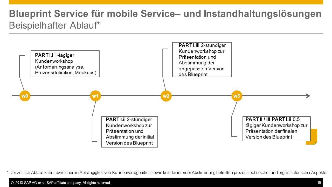 Blueprint Service für mobile Service– und Instandhaltungslösungen Beispielhafter Ablauf*
