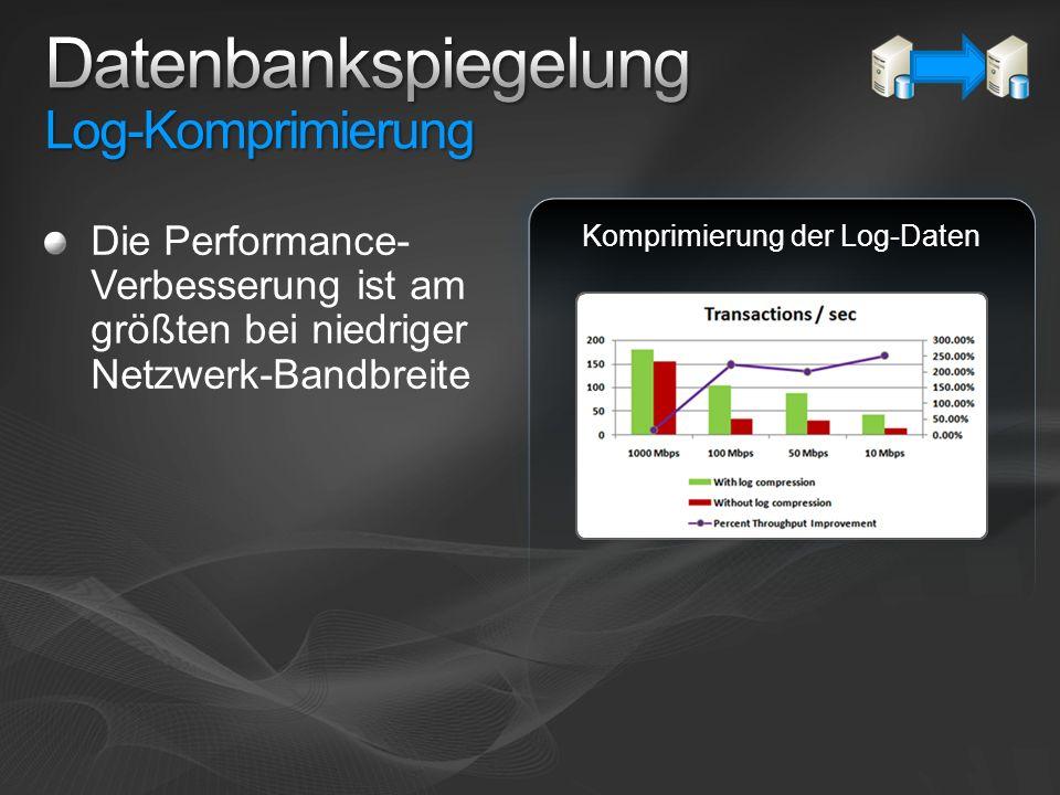 Datenbankspiegelung Log-Komprimierung