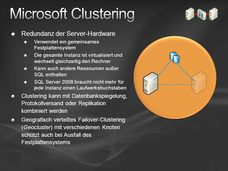 Microsoft Clustering Redundanz der Server-Hardware