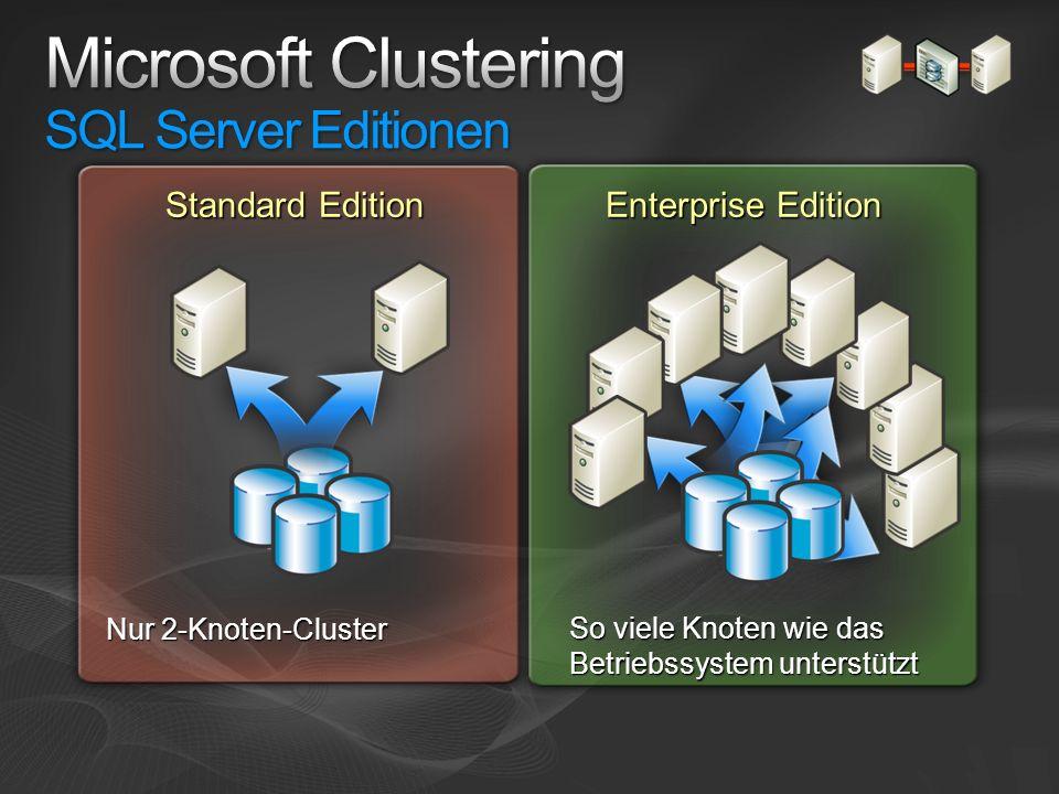 Microsoft Clustering SQL Server Editionen